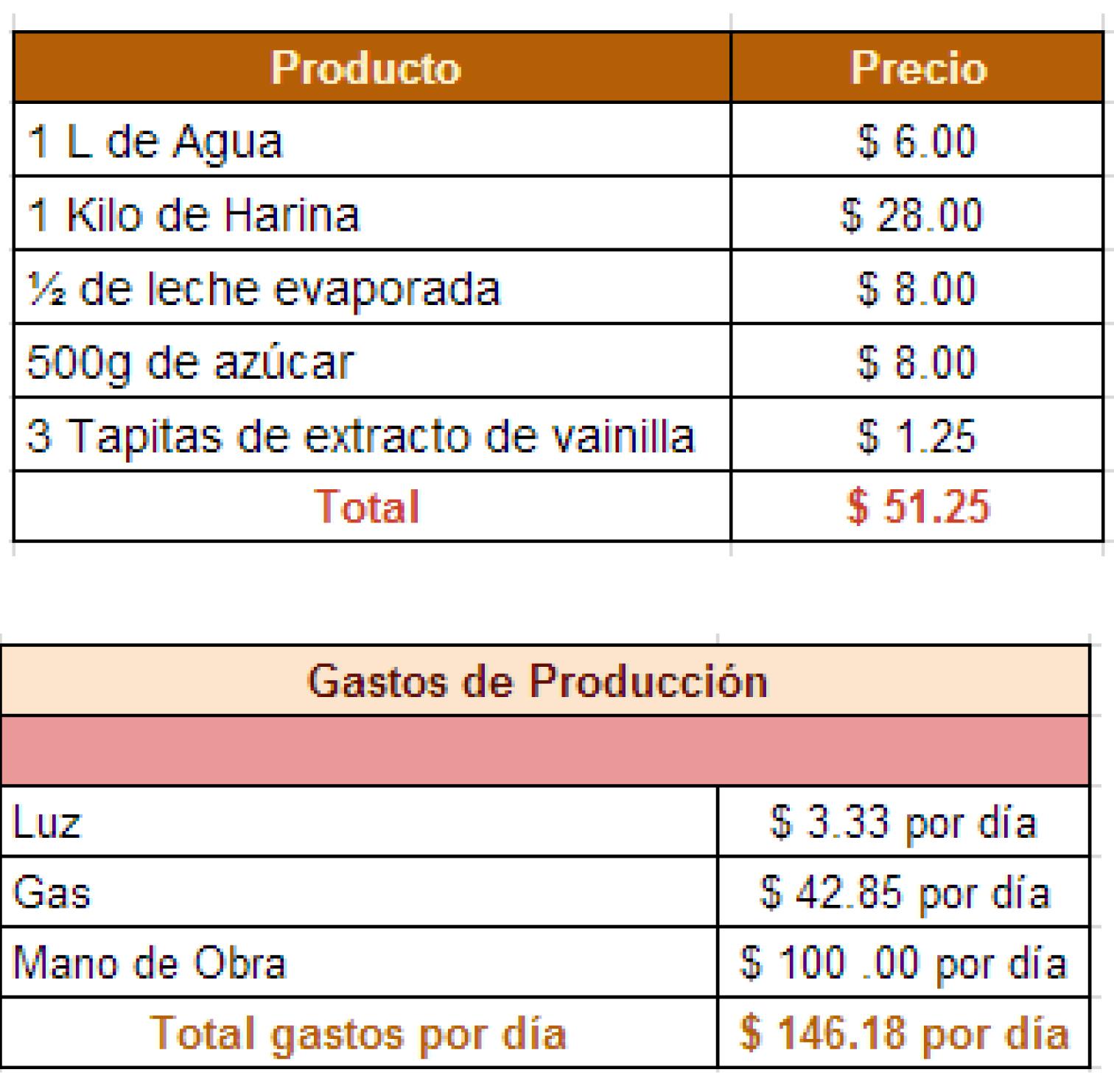 Tabla precios de imss tabla de precio mano de mano obra for Precio mano de obra construccion