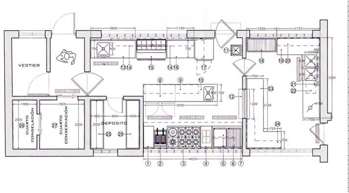 cocinas industriales blog servinoxblog servinox On medidas de cocina arquitectura